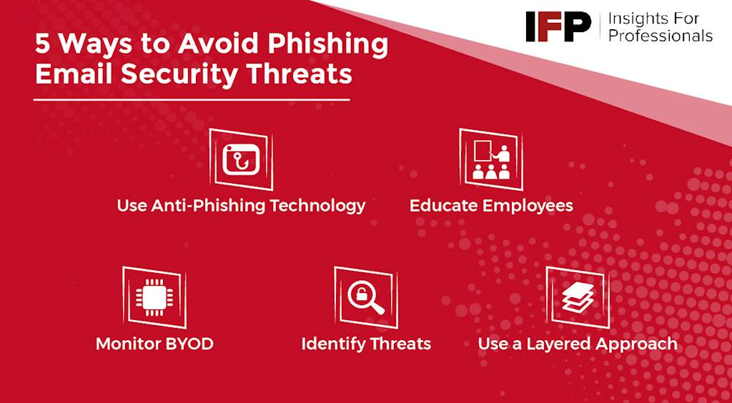5 Ways to Avoid Phishing Email Security Threats