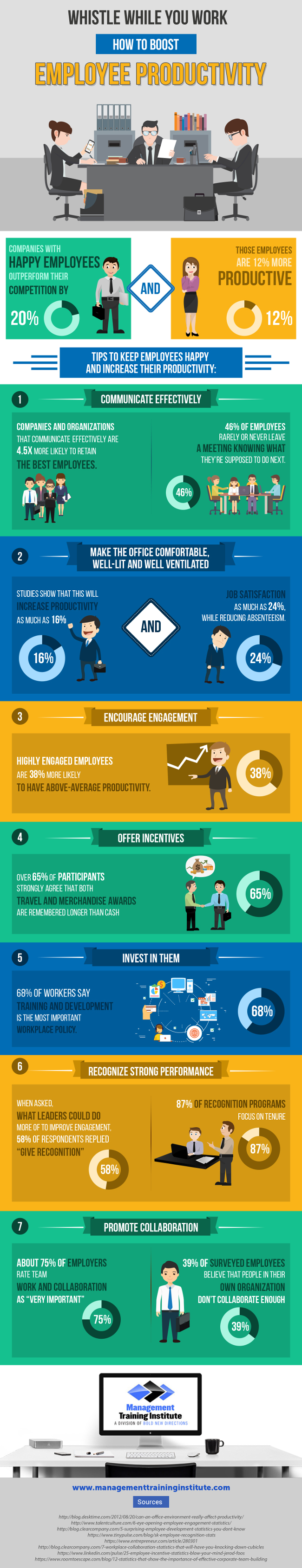 How to Boost Employee Productivity [Infographic]