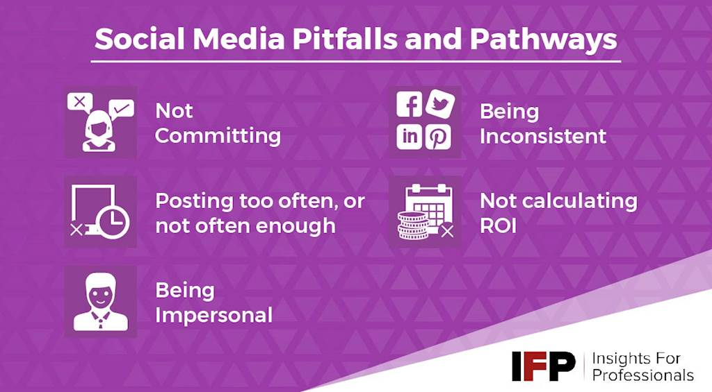 Social Media Pitfalls and Pathways