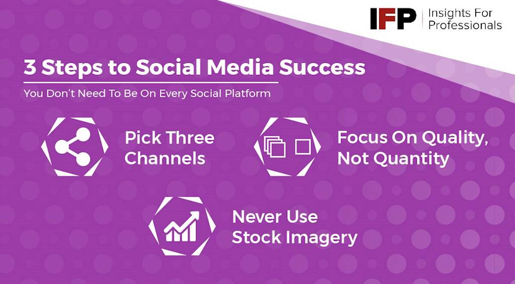 3 Steps to Social Media Success