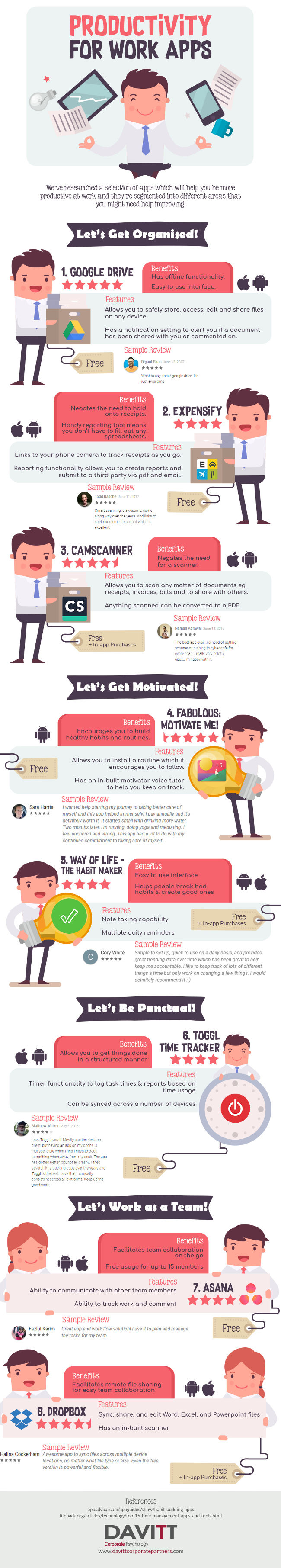 How to Be Productive at Work [Infographic]