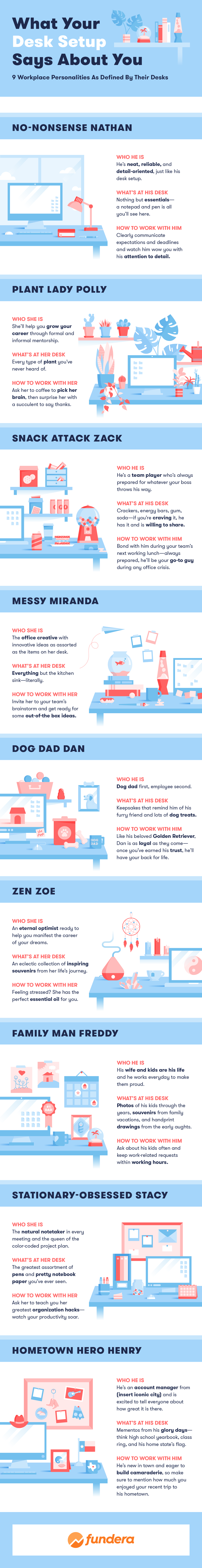 9 Workplace Personalities as Defined by their Desks [Infographic]