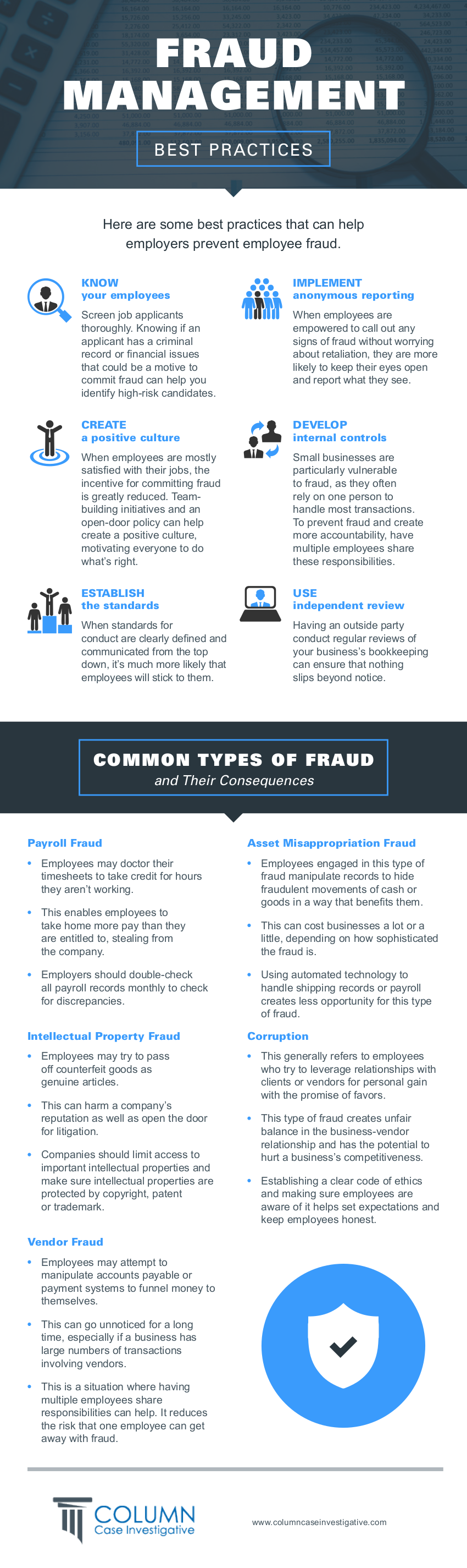 6 Best Practices to Avoid Fraud in the Workplace [Infographic]
