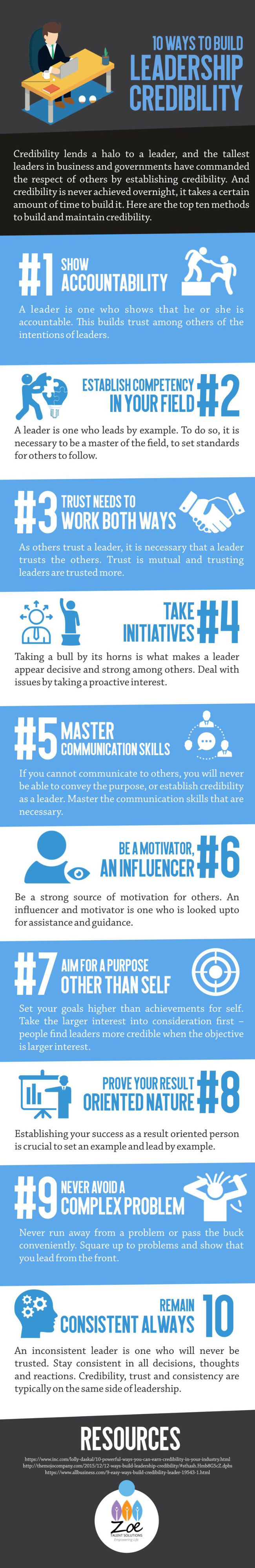 How to Build Credibility as a Leader [Infographic]