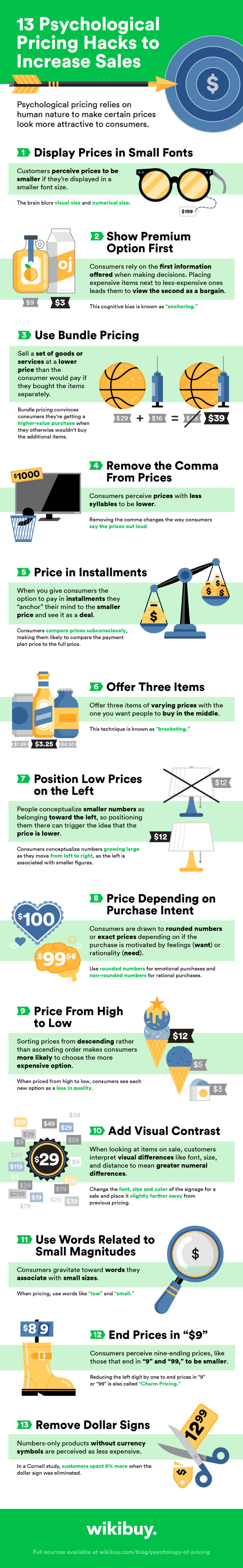 13 Psychological Pricing Hacks to Drive Sales