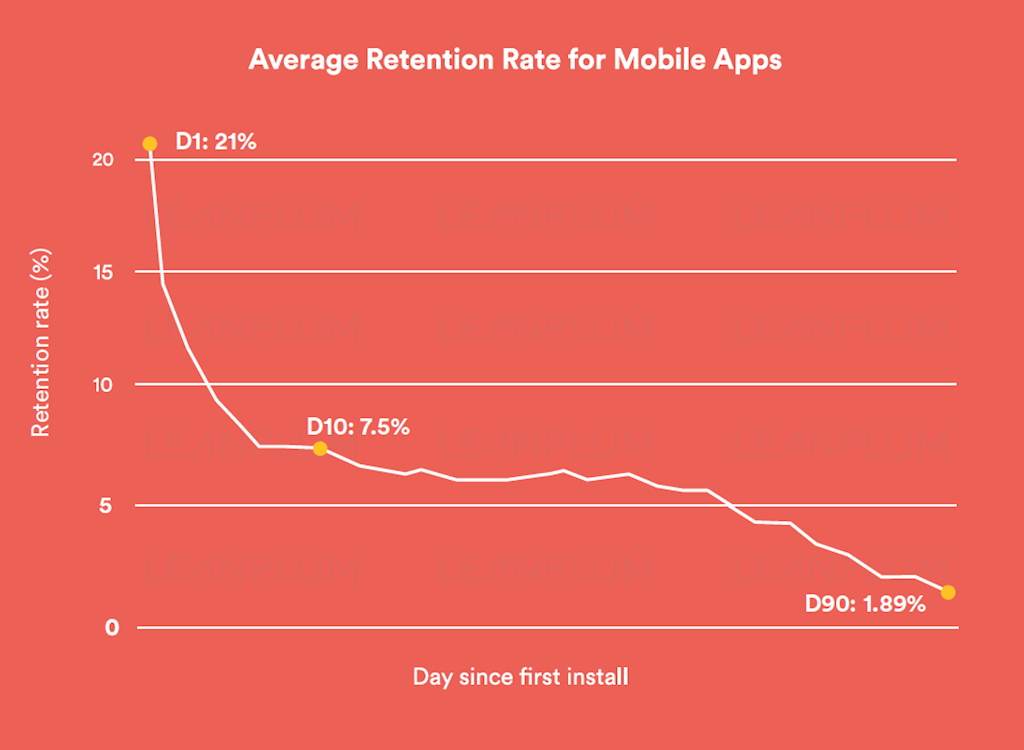 Mobile Marketing Advice for Better Customer Acquisition