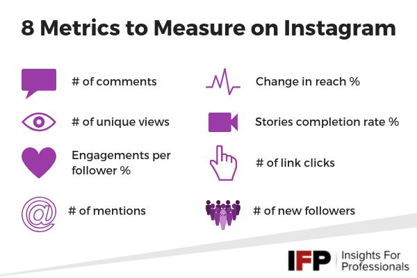 8 metrics to measure on Instagram