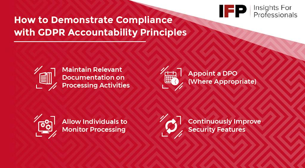 How to Demonstrate Compliance with GDPR Accountability Principles