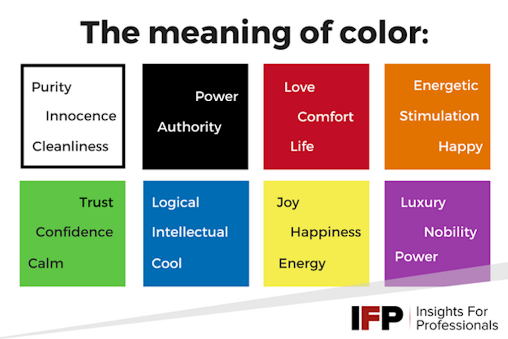 What Colors Say About Your Logo and Brand Identity