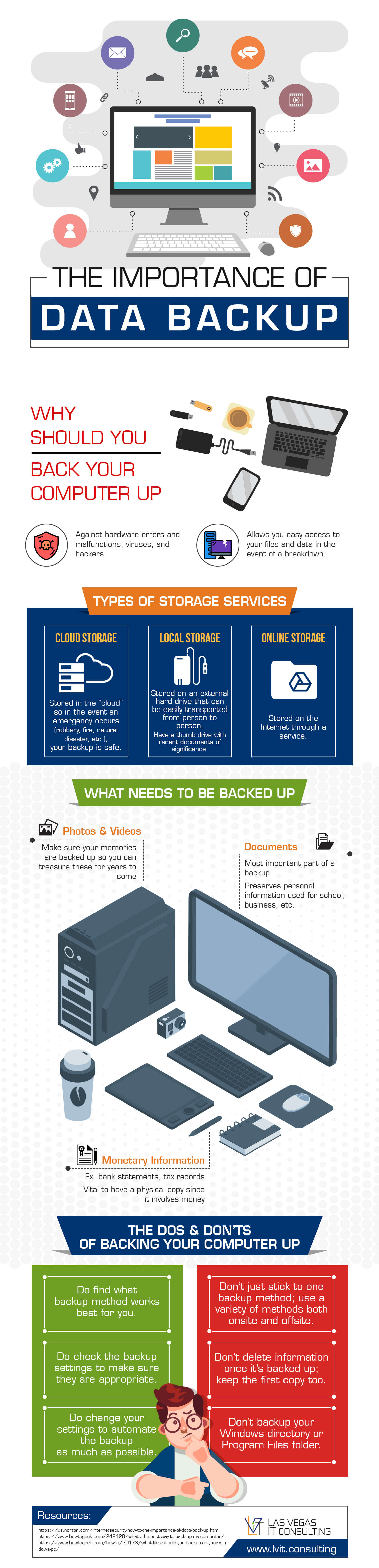 Las Vegas IT Consulting highlights the importance of data backup