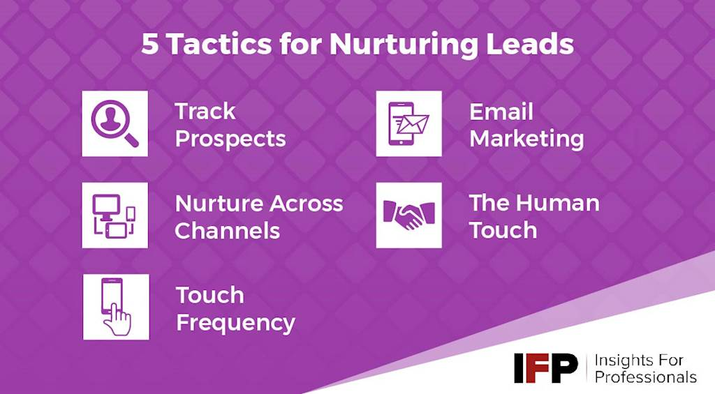 5 Incredibly Powerful Lead Nurturing Tactics