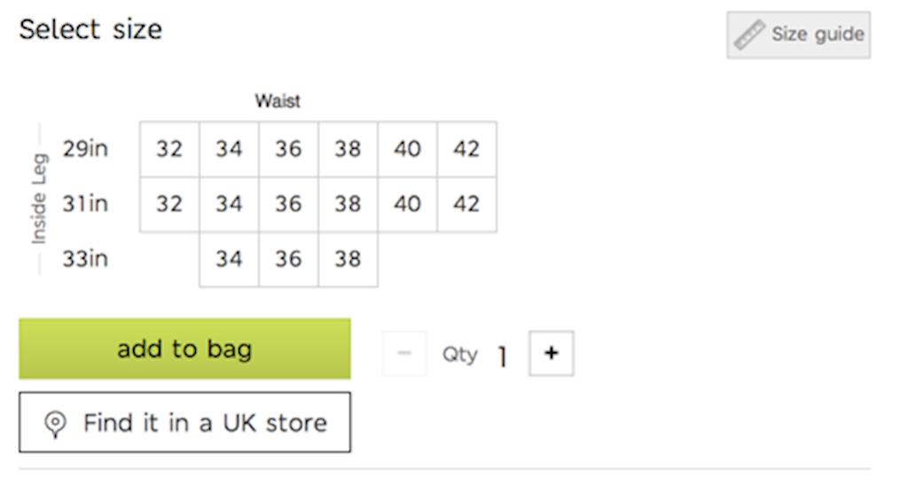 Gestaltung von E-Commerce-Landingpages, die zum Kauf führen