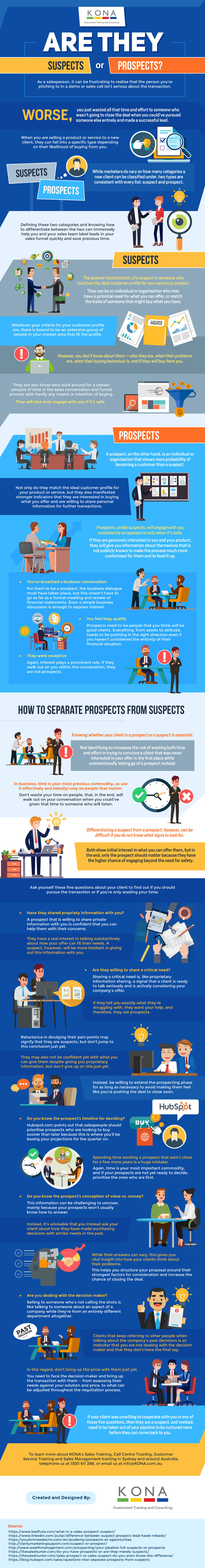 Suspects vs Prospects: Which One Are They? [Infographic]