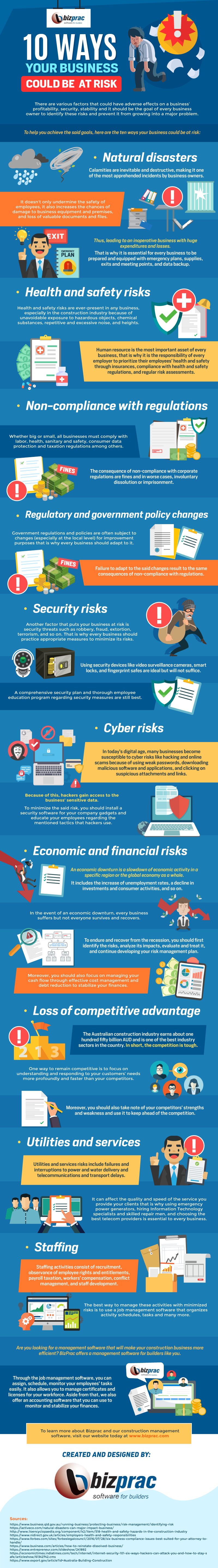 Did You Know Your Business Might Be at Risk? [Infographic]