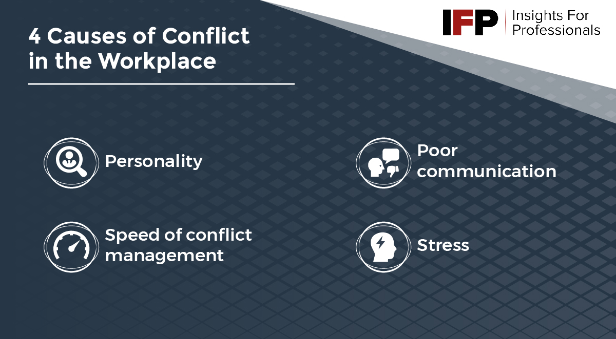 4 Causes of Conflict in the Workplace