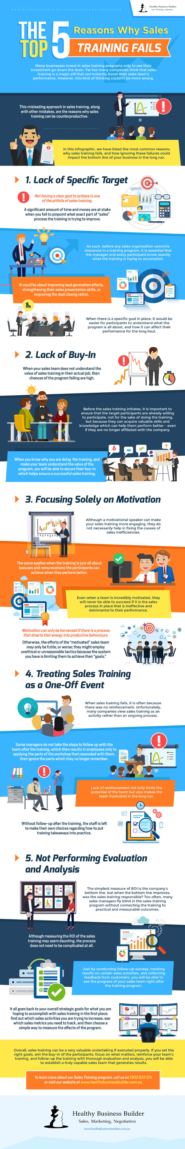 5 Sales Training Pitfalls You Need to Know About [Infographic]