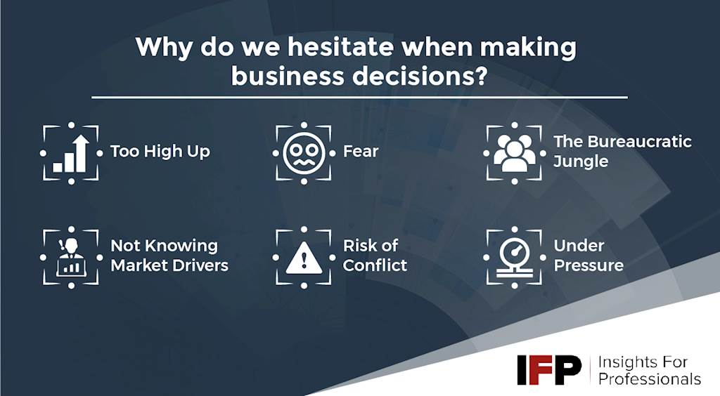 Why do we hesitate when making business decisions?