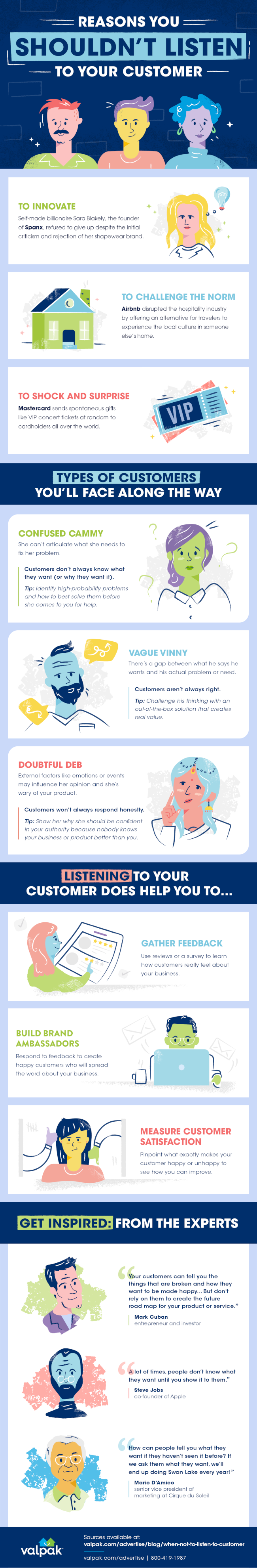 3 Reasons Why you Shouldn't Listen to Your Customer [Infographic]