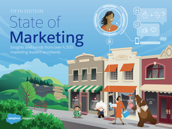 Salesforce The State of Marketing