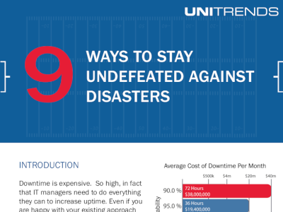 Unitrends 9 Ways to Stay Undefeated Against Disasters