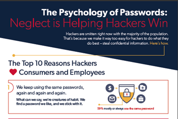 The Psychology of Passwords: Neglect is Helping Hackers Win