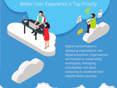 Citrix Digital Transformation: A Look Ahead
