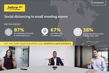 Social Distancing in Small Meeting Rooms