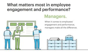 What Matters Most in Employee Engagement and Performance?