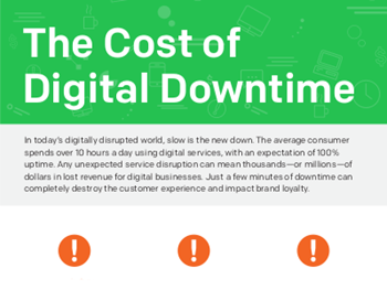 PagerDuty The Cost of Digital Downtime
