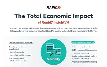 The Total Economic Impact of Rapid7 InsightVM