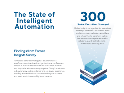 Kofax The State of Intelligent Automation