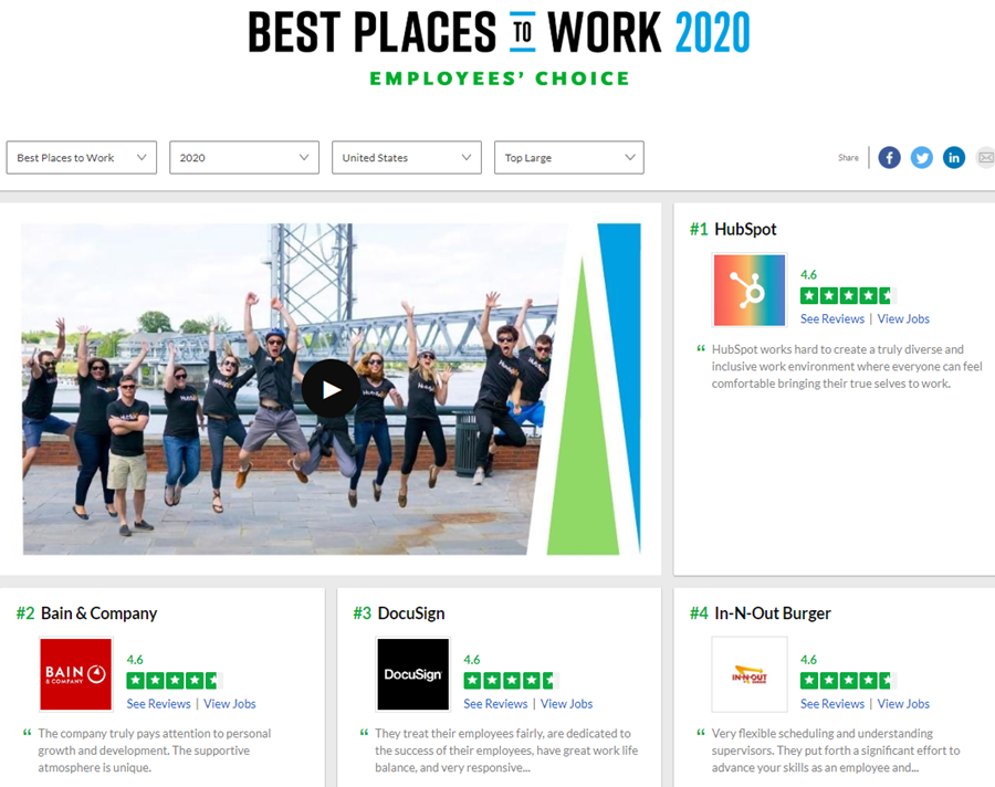 Bain & Company second in best places to work 2020
