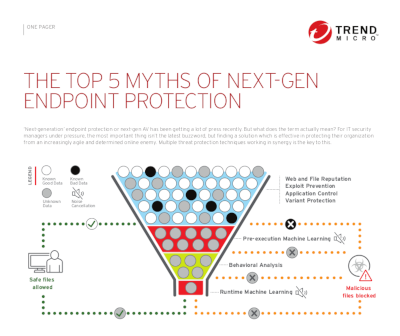 Trend Micro The Top 5 Myths of Next-Gen Endpoint Protection