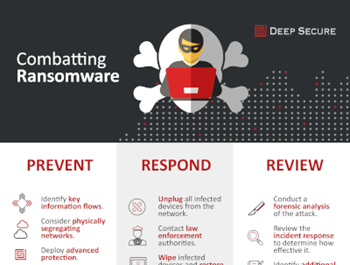 Deepsecure Combatting Ransomware