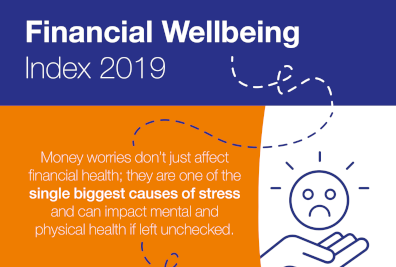 Close Brothers The Financial Wellbeing Index [Infographic]