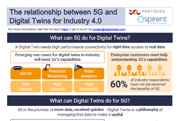 Spirent The relationship between 5G and Digital Twins for Industry 4.0
