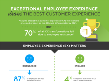 Driving the Best Customer Experience