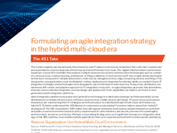 Red Hat Formulating an Agile Integration Strategy in The Hybrid Multi-Cloud Era