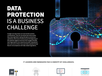 Veritas Data Protection is a Business Challenge