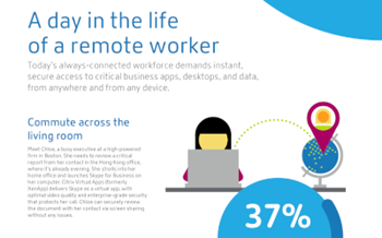 Citrix A Day in the Life of a Remote Worker