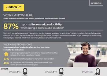 Audio and Video Solutions that Enable You to Work No Matter Where You Are