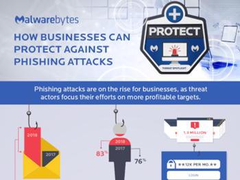 Malwarebytes How Businesses can Protect against Phishing Attacks