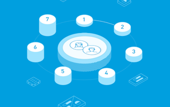 MuleSoft 7 Steps to Cultivate a Thriving API Ecosystem