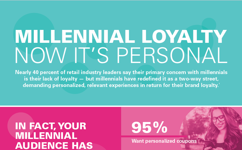 Millennial Loyalty: Now It's Personal