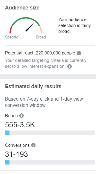 IFP - facebook ads - audience size