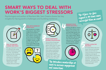Vitality Smart Ways to Deal with Work's Biggest Stressors