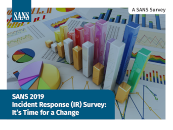 SANS Incident Response Survey