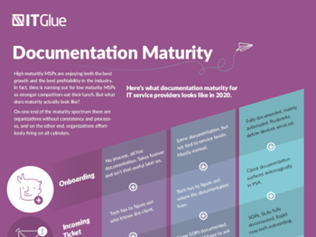 Here's what documentation maturity for IT service providers looks like in 2020