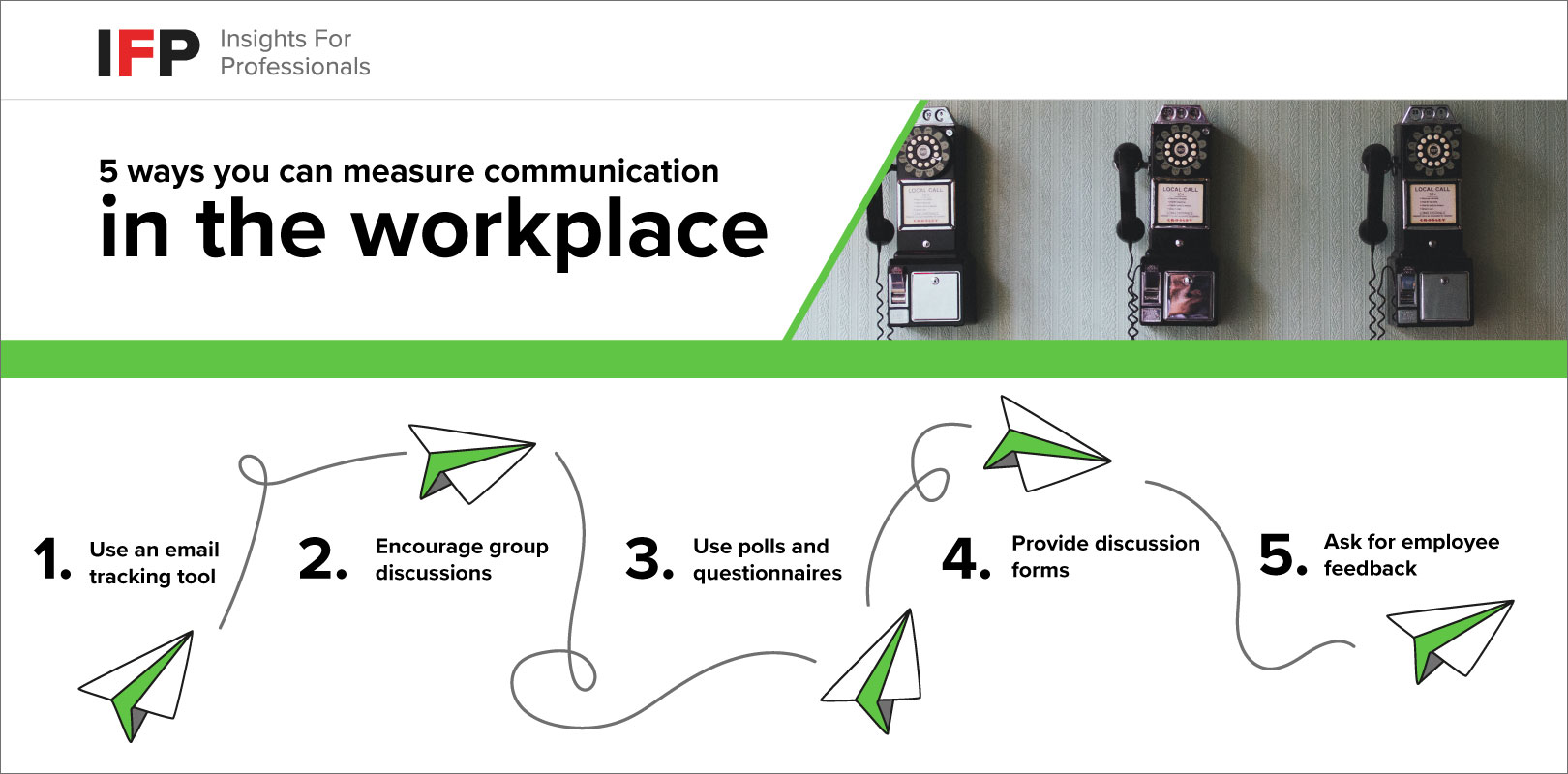 IFP diagram - different ways you can measure communication in the workplace