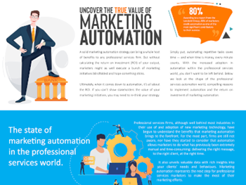 Concep - Uncover the True Value of Marketing Automation